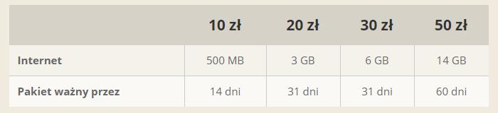Vikings mobile internet